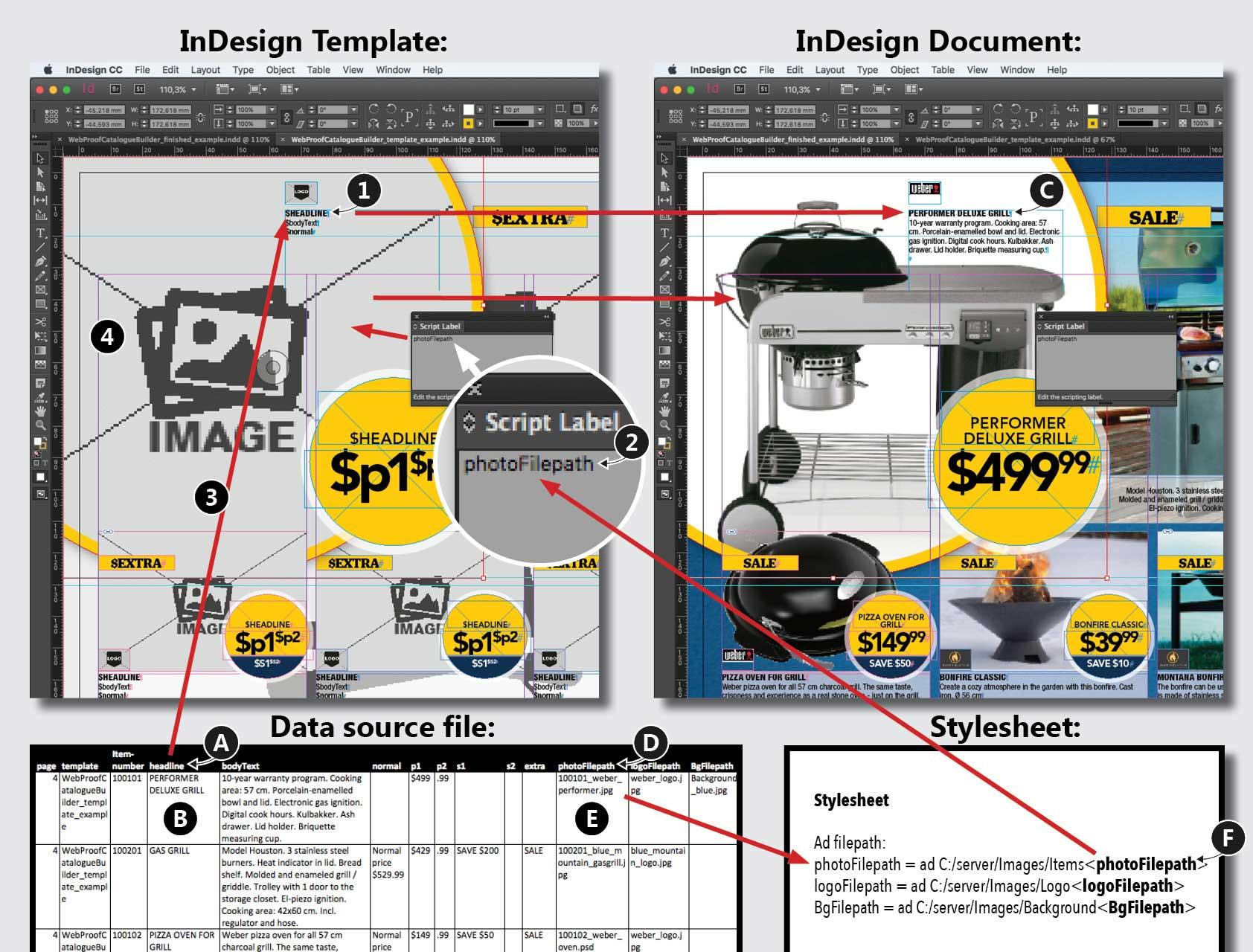 Catalogue Builder workflow description – WebProof Support